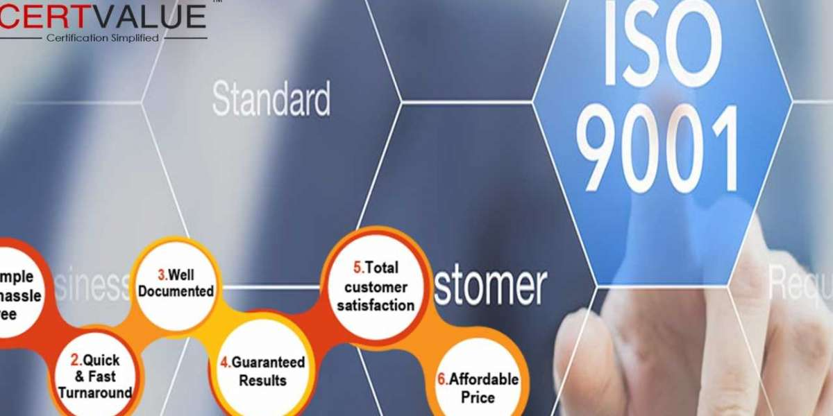 What is ISO 9001? Why ISO 9001 certification is good for your organization? And what are its benefits?